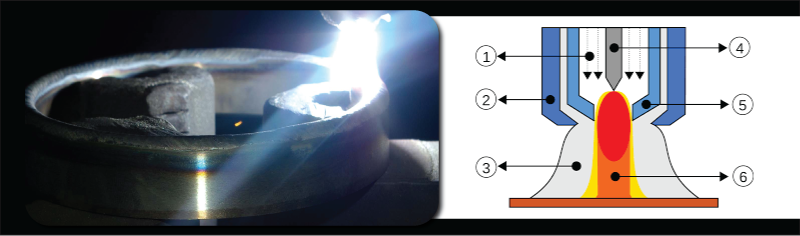 welding-types-plasma-arc